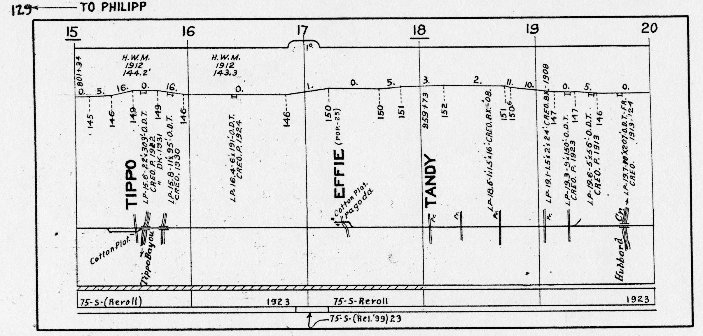 Mississippi tallahatchie county tippo - 1920 Y Mv Track Profile Updated To 1939 Collection Of Robert Tomb